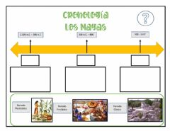 Interactive worksheet Cronología Maya