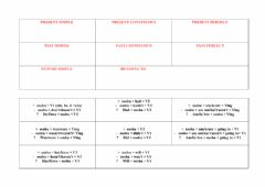 Interactive worksheet English tenses structure