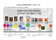 Interactive worksheet Edad Contemporánea-S.XIX y S.XX