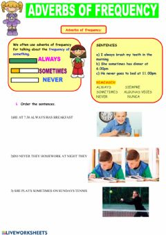 Interactive worksheet Adverbs for frequency