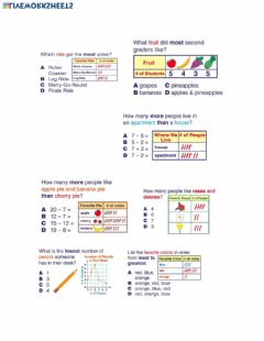 Interactive worksheet Graphs