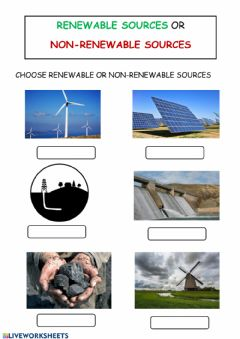 Interactive worksheet Renewable or non-renewable