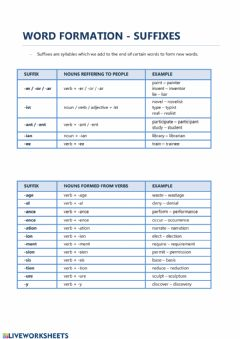 Interactive worksheet Suffixes - word formation