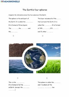 Interactive worksheet The Earth's spheres