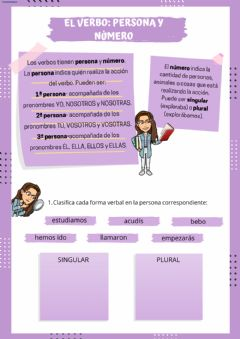 Interactive worksheet El verbo: persona y número