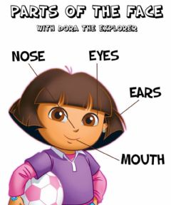 Interactive worksheet Parts of the face - Dora the explorer