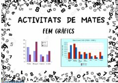 Interactive worksheet FEM GRÀFICS