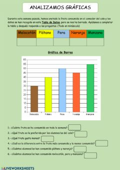 Interactive worksheet OAOA- Gráfica de barras