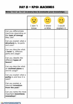 Interactive worksheet Simple Machines 2.0