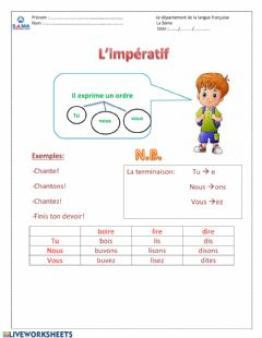 Interactive worksheet L'impératif