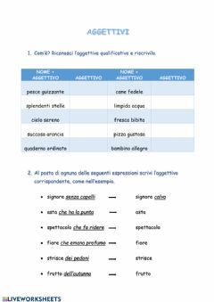 Interactive worksheet Aggettivi
