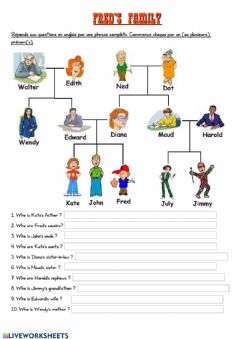 Interactive worksheet Fred's family