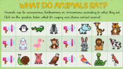 Interactive worksheet What do animals eat?