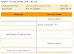 Ficha interactiva Unit 2 Food groups Complete the groups