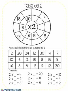 Interactive worksheet Tabla del 2