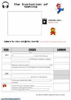 Interactive worksheet The Evolution of gaming