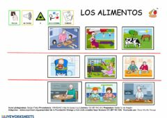 Interactive worksheet Los alimentos