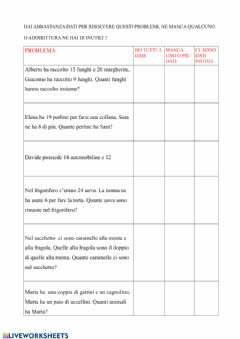Interactive worksheet Problemi