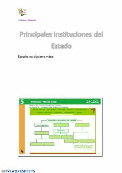 Interactive worksheet Poderes del estado