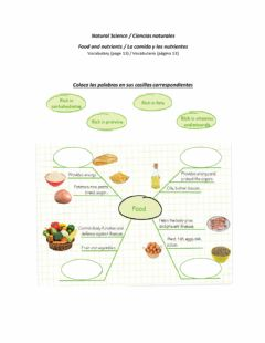 Interactive worksheet Food and nutrients