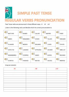Interactive worksheet Simpe Past Regular Verbs Pronunciation