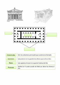 Interactive worksheet Parts del Temple Grec