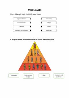 Interactive worksheet Middle Age