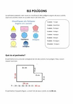 Interactive worksheet Perímetre