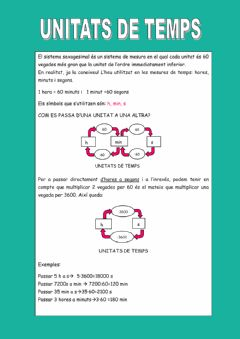 Interactive worksheet Unitats de temps