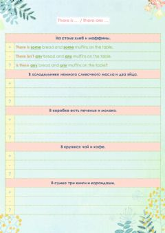 Interactive worksheet There is some ... - There isn't any ... - Is there any ...