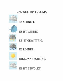 Interactive worksheet Exponer (Das Wetter)