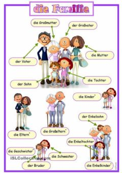 Interactive worksheet Die Familien