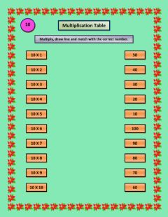 Interactive worksheet Multiplication Table : 10
