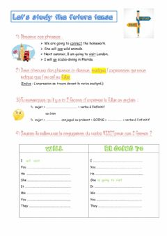 Interactive worksheet The future tense