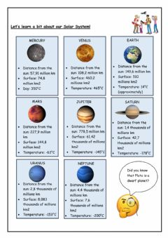Interactive worksheet Planets - 4th