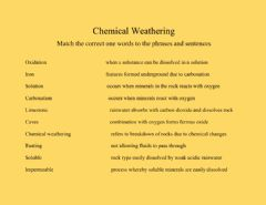 Interactive worksheet Chemical Weathering
