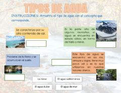 Interactive worksheet Tipos de agua