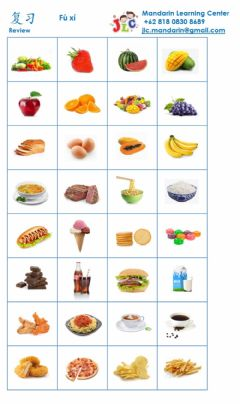 Interactive worksheet Review food speaking