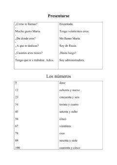 Interactive worksheet Presentarse