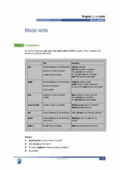 Interactive worksheet Modal Verbs - Permission, Requests, Offers and Invitations