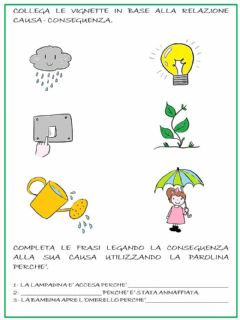 Interactive worksheet Causa e conseguenza