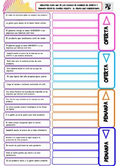 Interactive worksheet Cambios en O y D