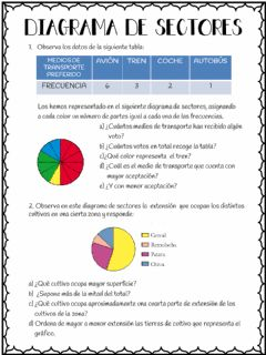 Interactive worksheet Diagrama de sectores