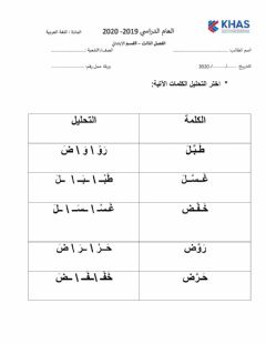 Interactive worksheet تحليل الشدة