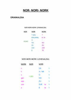 Interactive worksheet ADITZAK nor-nori-nork-nork-nor