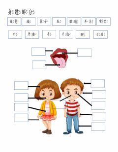 Interactive worksheet 身體部分 Body Parts
