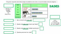 Interactive worksheet Dades