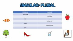 Interactive worksheet Singular- plural