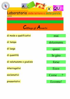 Interactive worksheet AVVERBI N.1