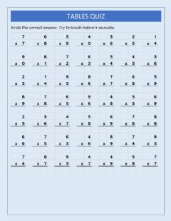Interactive worksheet Tables